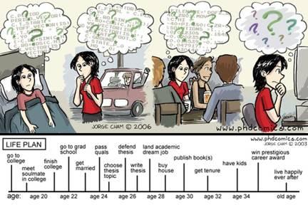 choosing a thesis committee