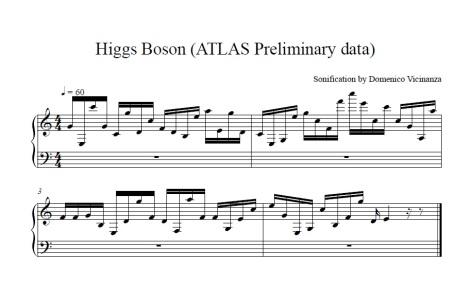 Atlas Higgs Boson Score